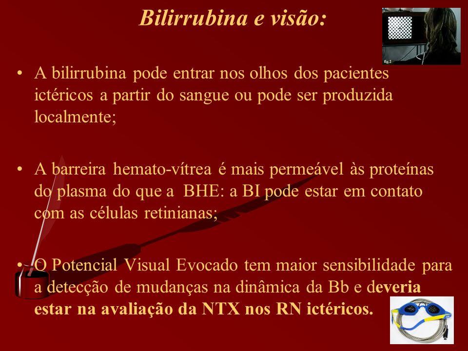 Bilirrubina e visão: A bilirrubina pode entrar nos olhos dos pacientes ictéricos a partir do sangue ou pode ser produzida localmente;