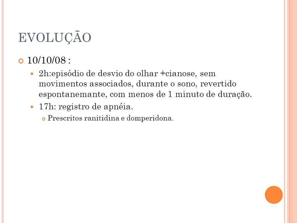 EVOLUÇÃO 10/10/08 :