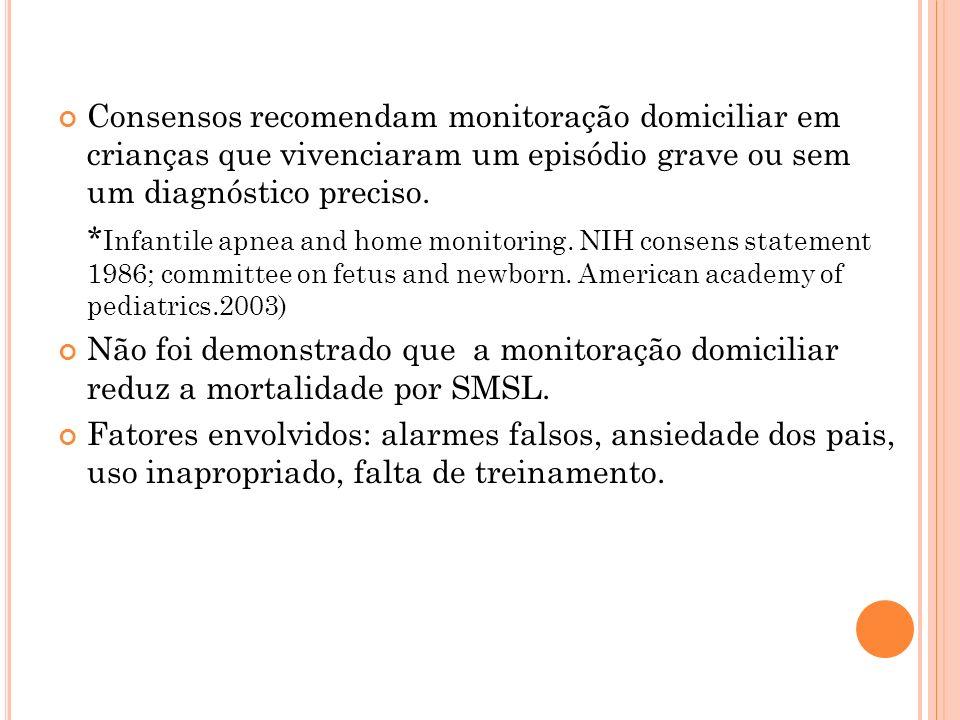 Consensos recomendam monitoração domiciliar em crianças que vivenciaram um episódio grave ou sem um diagnóstico preciso.