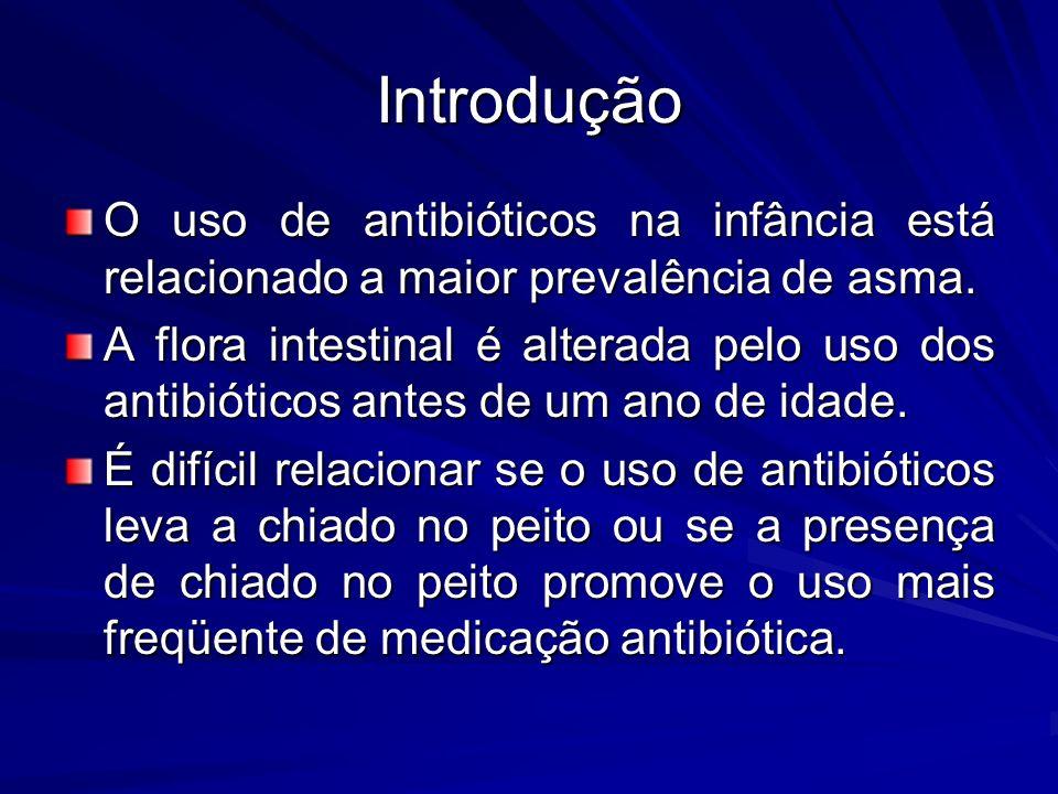 Introdução O uso de antibióticos na infância está relacionado a maior prevalência de asma.
