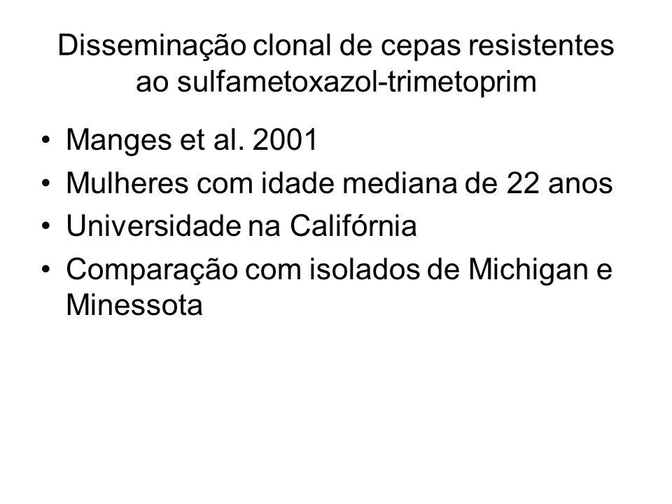 Disseminação clonal de cepas resistentes ao sulfametoxazol-trimetoprim