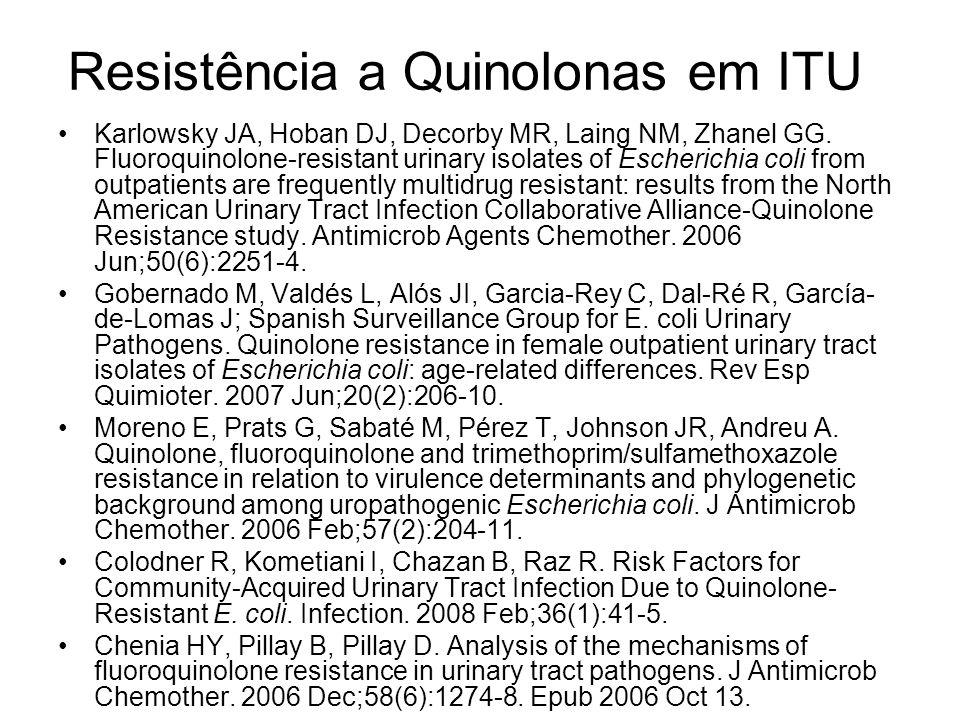 Resistência a Quinolonas em ITU