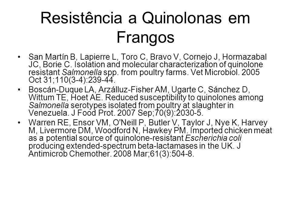 Resistência a Quinolonas em Frangos