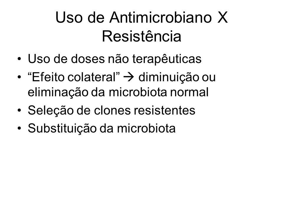 Uso de Antimicrobiano X Resistência