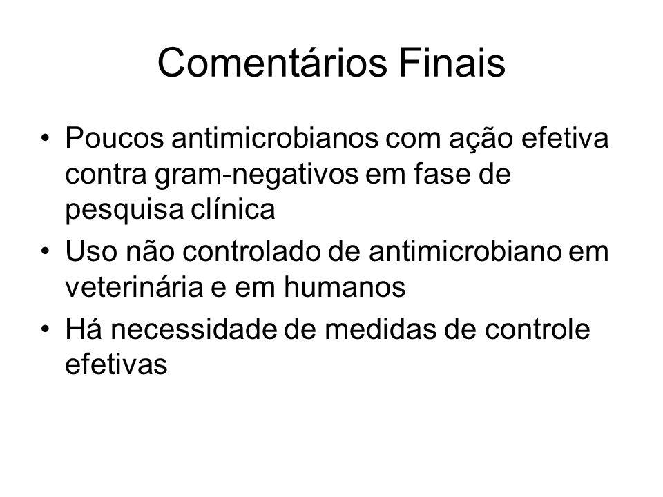 Comentários Finais Poucos antimicrobianos com ação efetiva contra gram-negativos em fase de pesquisa clínica.