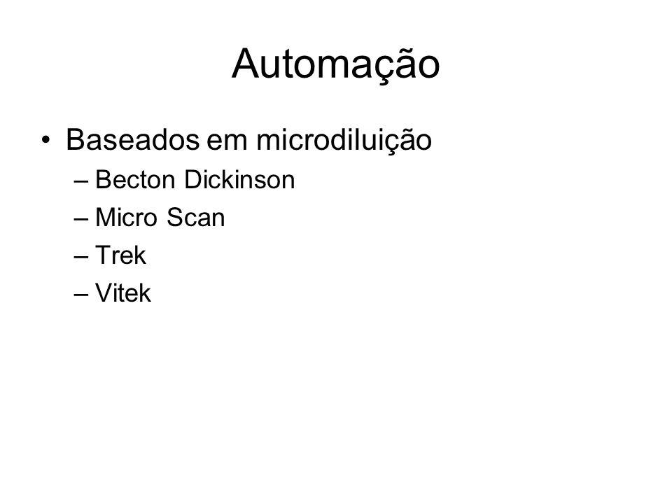 Automação Baseados em microdiluição Becton Dickinson Micro Scan Trek