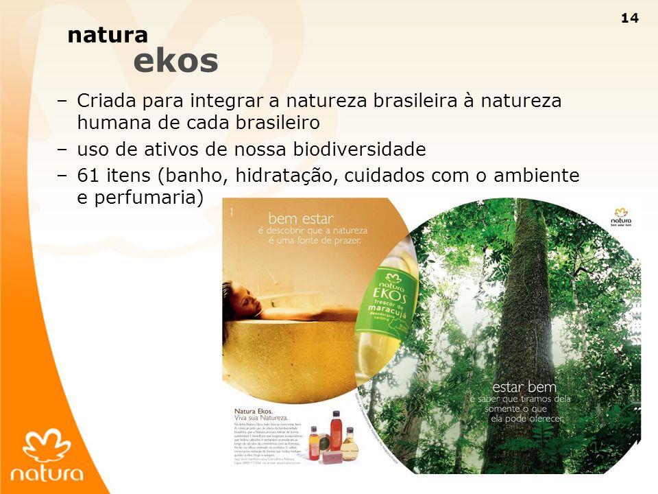 natura ekos. Criada para integrar a natureza brasileira à natureza humana de cada brasileiro. uso de ativos de nossa biodiversidade.