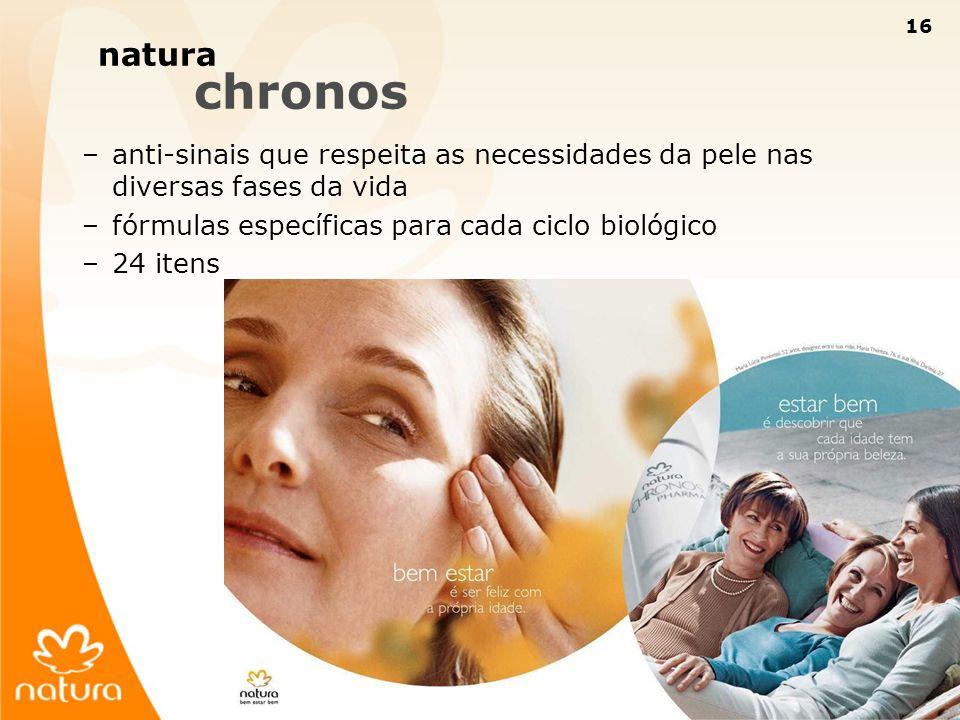 natura chronos. anti-sinais que respeita as necessidades da pele nas diversas fases da vida. fórmulas específicas para cada ciclo biológico.