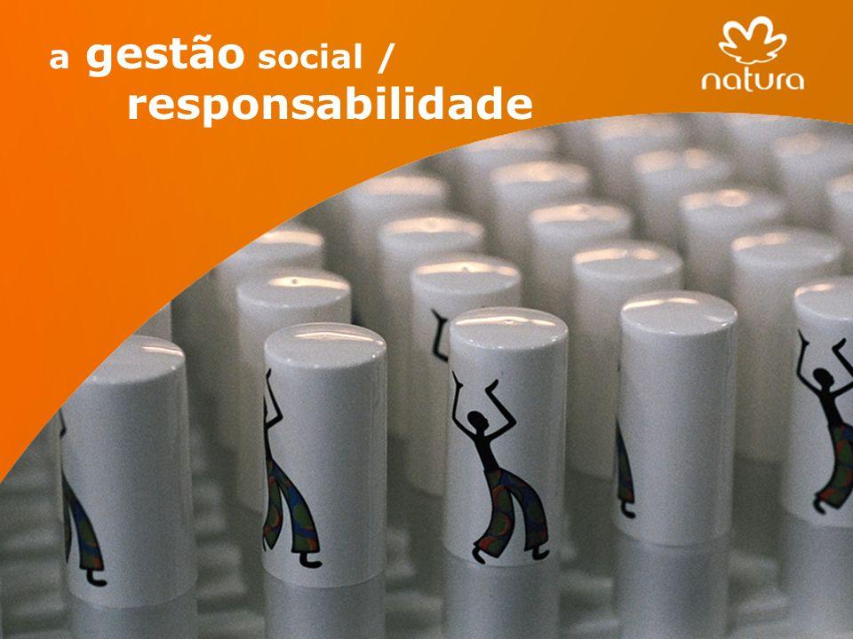 a gestão social / responsabilidade