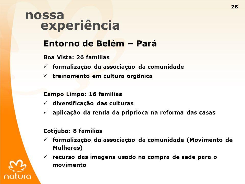 nossa experiência Entorno de Belém – Pará Boa Vista: 26 famílias