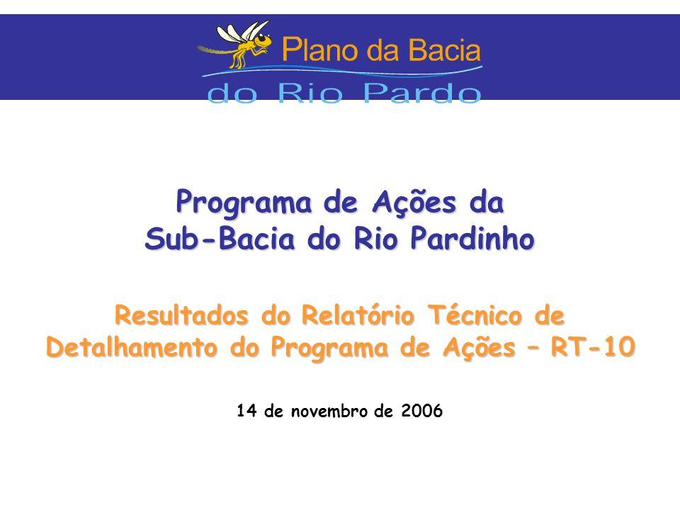 Sub-Bacia do Rio Pardinho