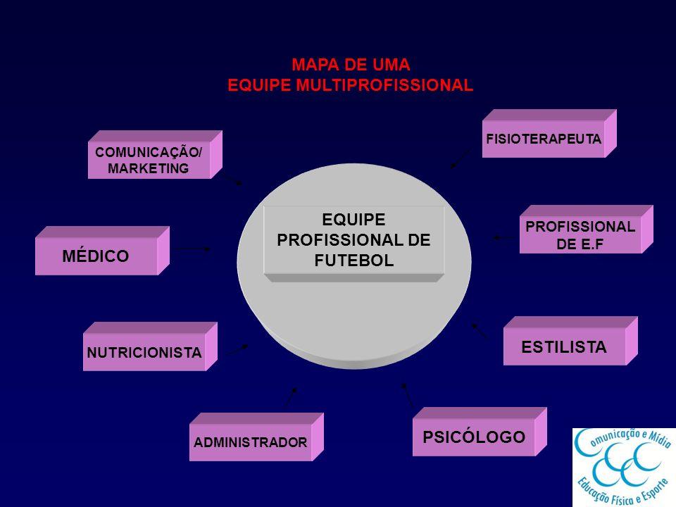 EQUIPE MULTIPROFISSIONAL EQUIPE PROFISSIONAL DE FUTEBOL