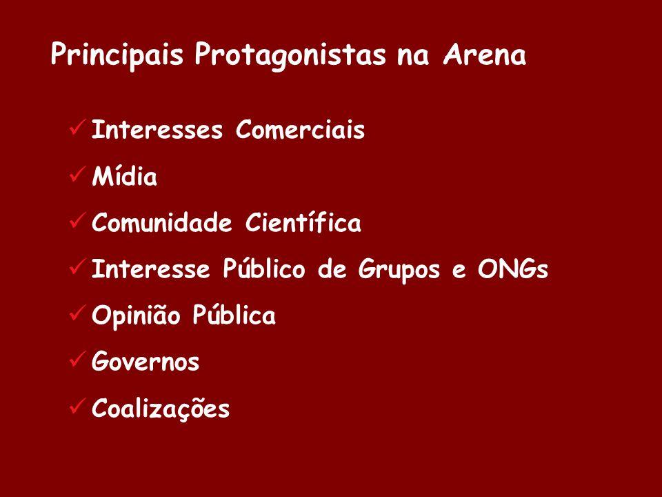 Principais Protagonistas na Arena
