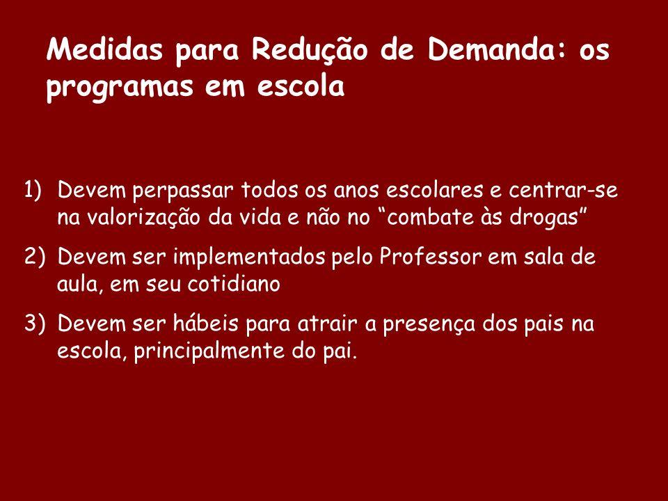 Medidas para Redução de Demanda: os programas em escola