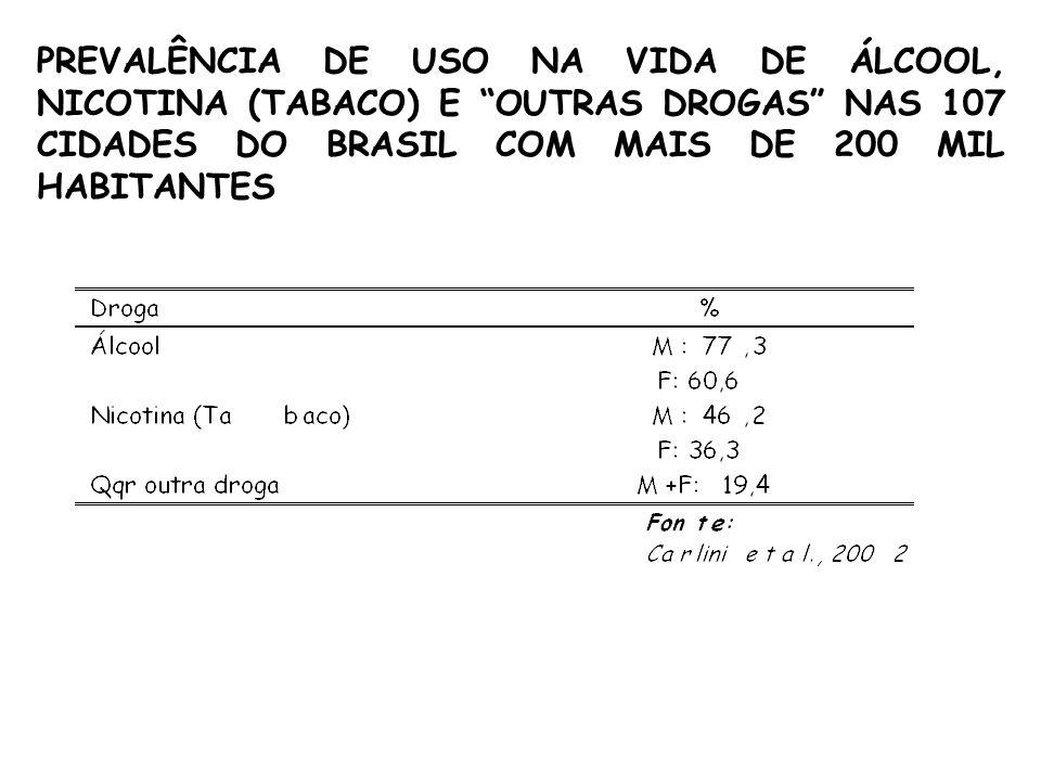 PREVALÊNCIA DE USO NA VIDA DE ÁLCOOL, NICOTINA (TABACO) E OUTRAS DROGAS NAS 107 CIDADES DO BRASIL COM MAIS DE 200 MIL HABITANTES