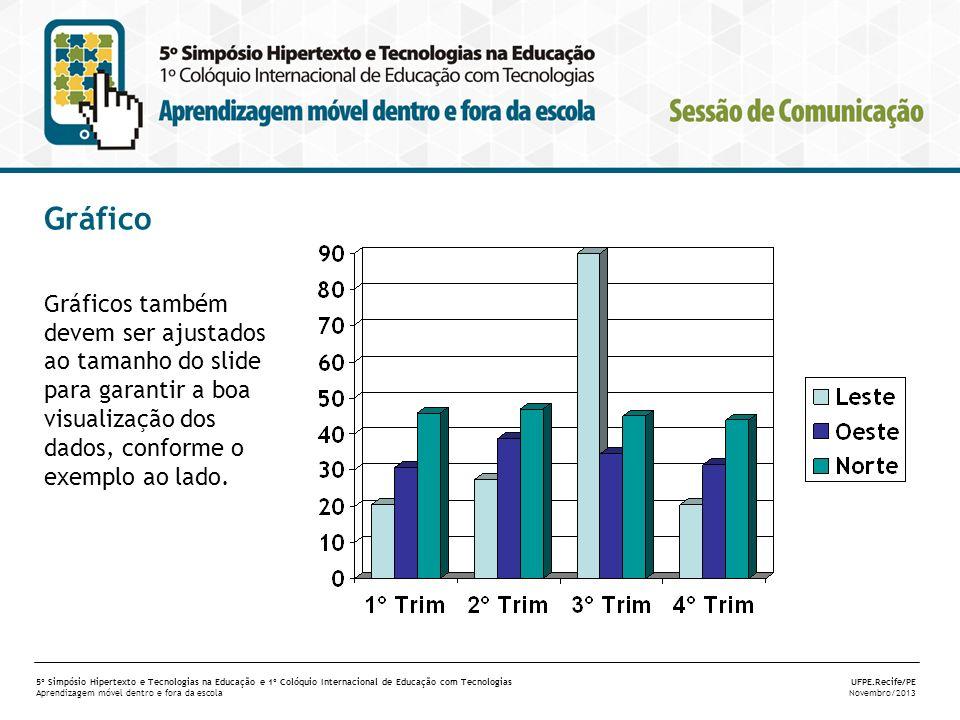 GráficoGráficos também devem ser ajustados ao tamanho do slide para garantir a boa visualização dos dados, conforme o exemplo ao lado.