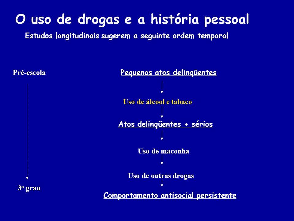 O uso de drogas e a história pessoal