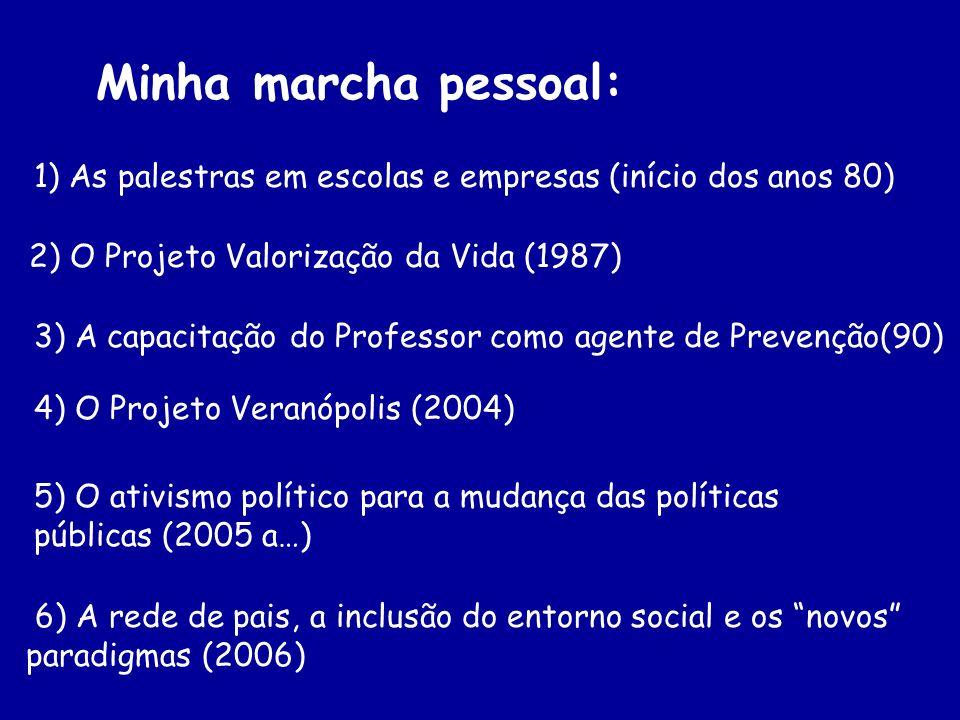 Minha marcha pessoal:1) As palestras em escolas e empresas (início dos anos 80) 2) O Projeto Valorização da Vida (1987)