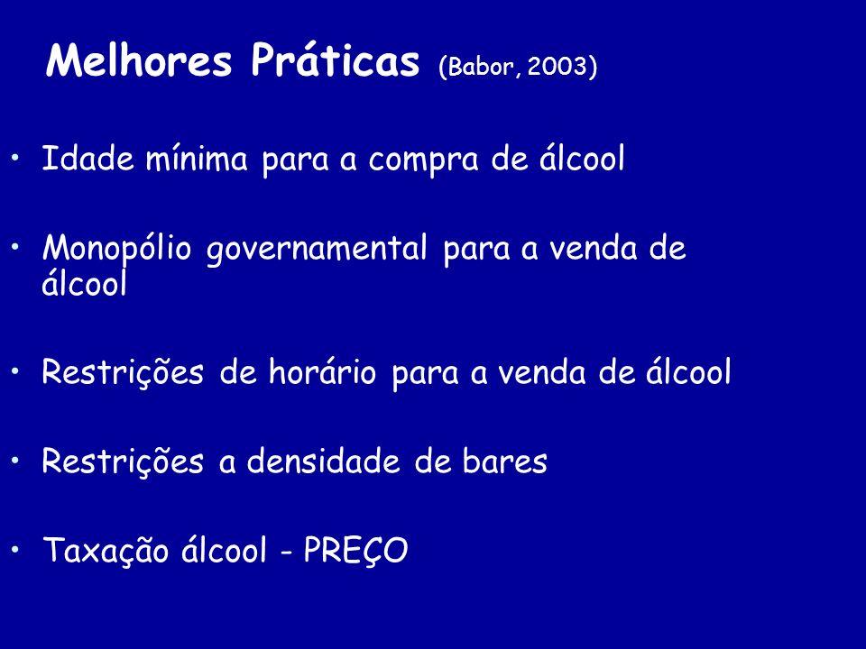 Melhores Práticas (Babor, 2003)