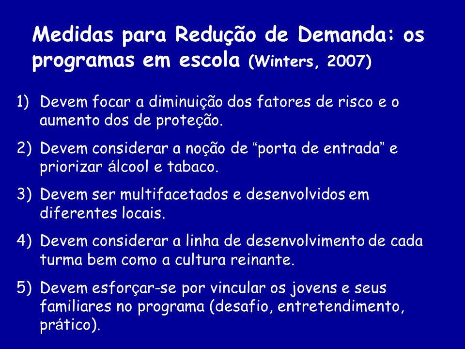 Medidas para Redução de Demanda: os programas em escola (Winters, 2007)