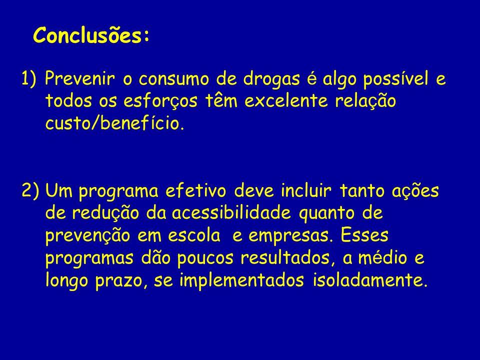 Conclusões:Prevenir o consumo de drogas é algo possível e todos os esforços têm excelente relação custo/benefício.