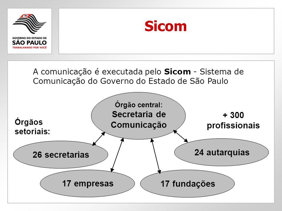 Órgão central: Secretaria de Comunicação