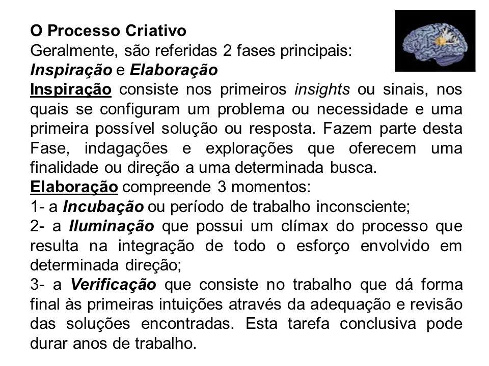 O Processo Criativo Geralmente, são referidas 2 fases principais: Inspiração e Elaboração.