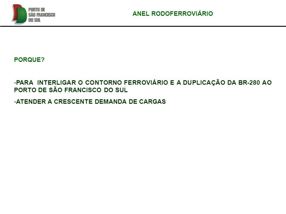 ANEL RODOFERROVIÁRIO PORQUE PARA INTERLIGAR O CONTORNO FERROVIÁRIO E A DUPLICAÇÃO DA BR-280 AO PORTO DE SÃO FRANCISCO DO SUL.