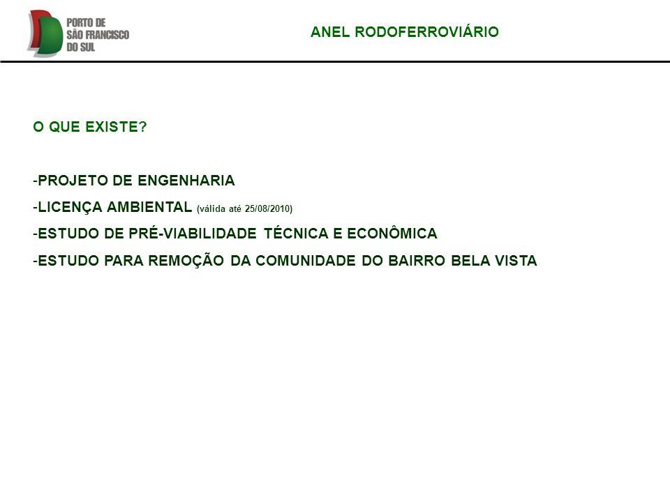 ANEL RODOFERROVIÁRIO O QUE EXISTE PROJETO DE ENGENHARIA. LICENÇA AMBIENTAL (válida até 25/08/2010)