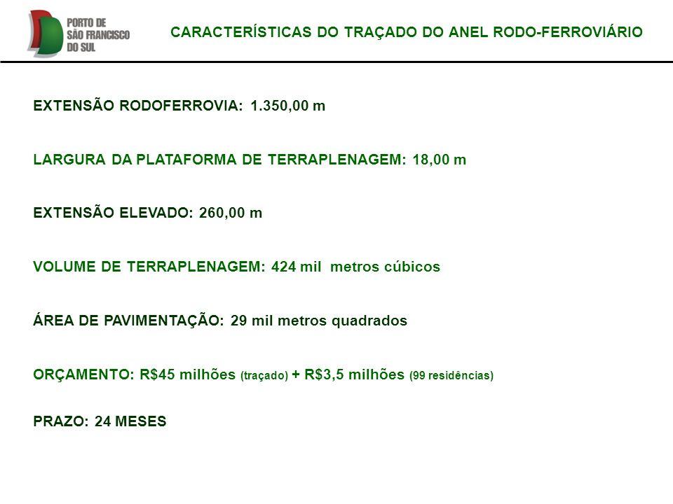 CARACTERÍSTICAS DO TRAÇADO DO ANEL RODO-FERROVIÁRIO