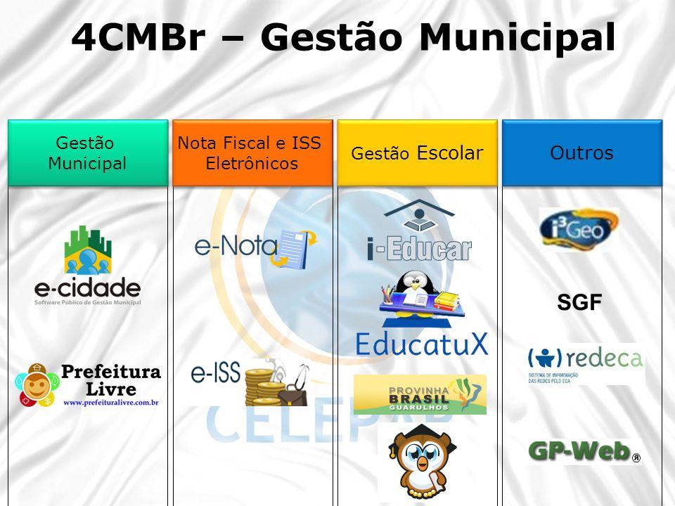 4CMBr – Gestão Municipal