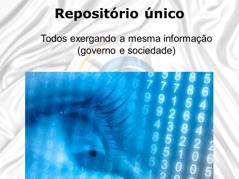 Todos exergando a mesma informação (governo e sociedade)