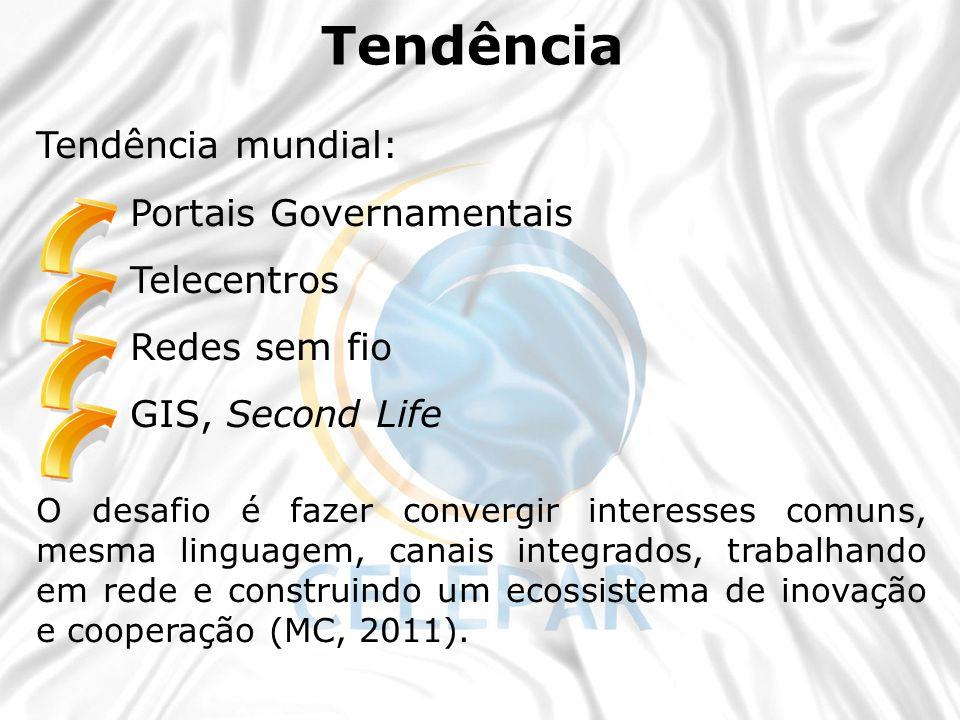 Tendência Tendência mundial: Portais Governamentais Telecentros
