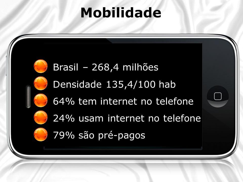 Mobilidade Brasil – 268,4 milhões Densidade 135,4/100 hab