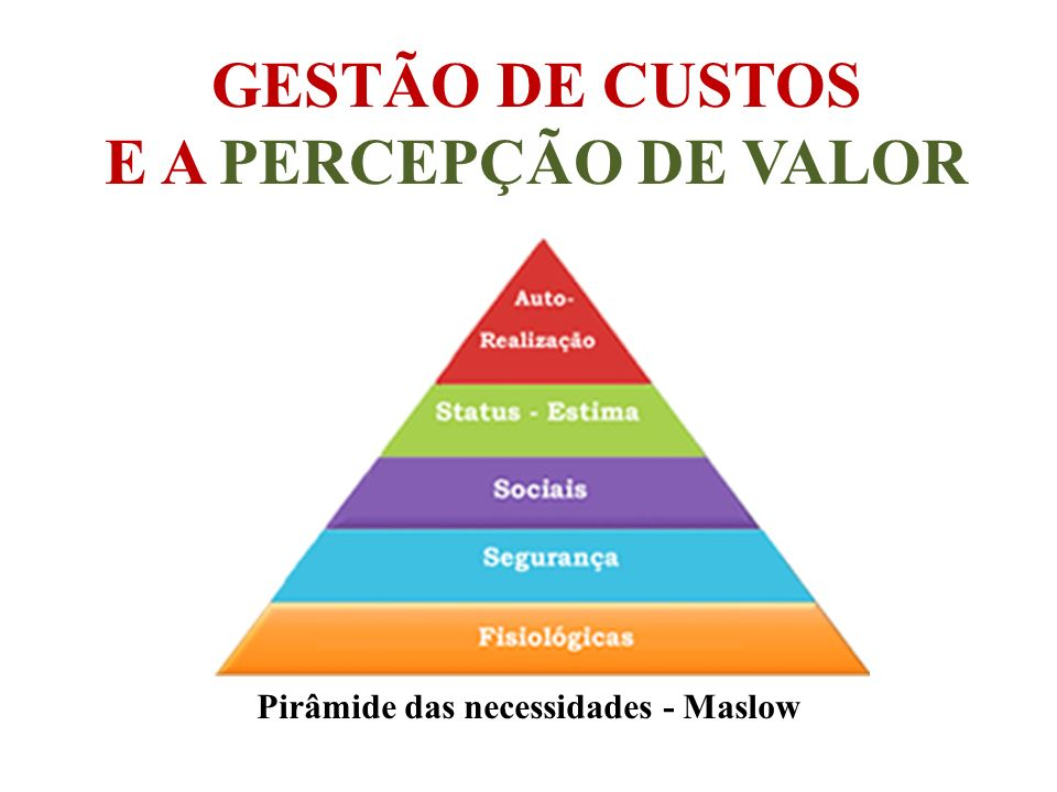 Pirâmide das necessidades - Maslow