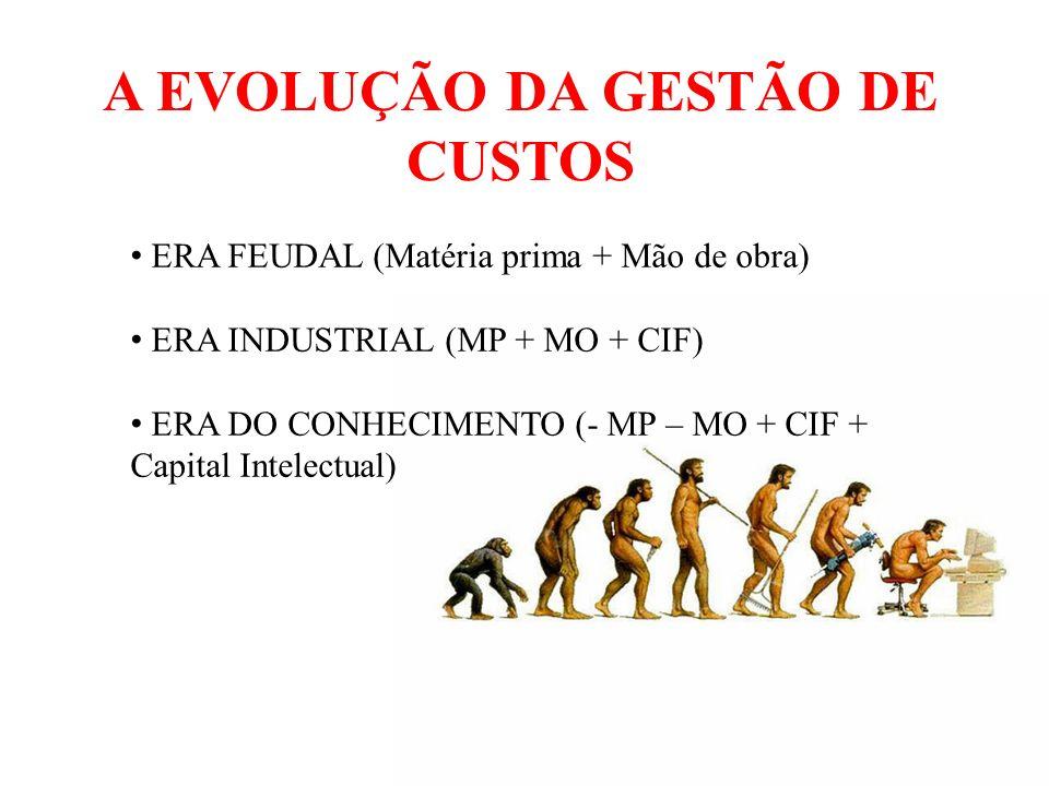 A EVOLUÇÃO DA GESTÃO DE CUSTOS