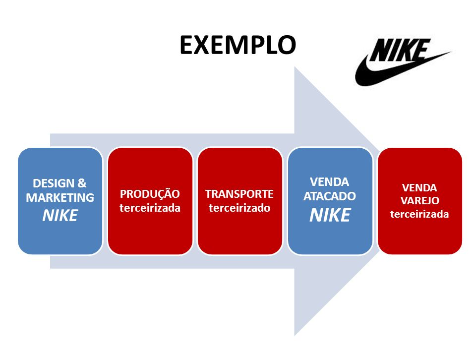 EXEMPLO DESIGN & MARKETING NIKE VENDA ATACADO NIKE