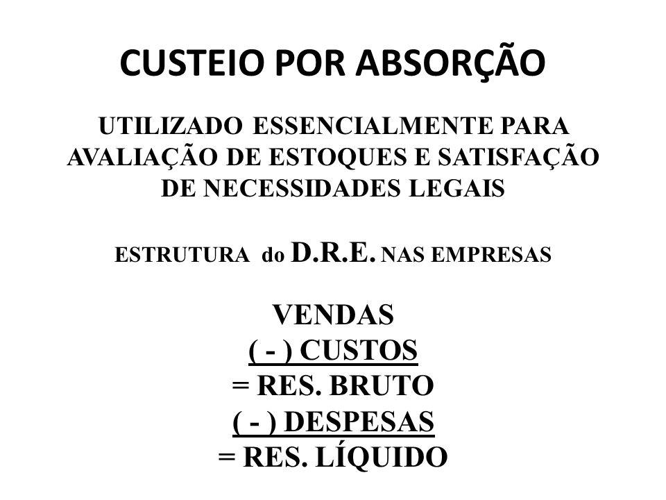 ESTRUTURA do D.R.E. NAS EMPRESAS