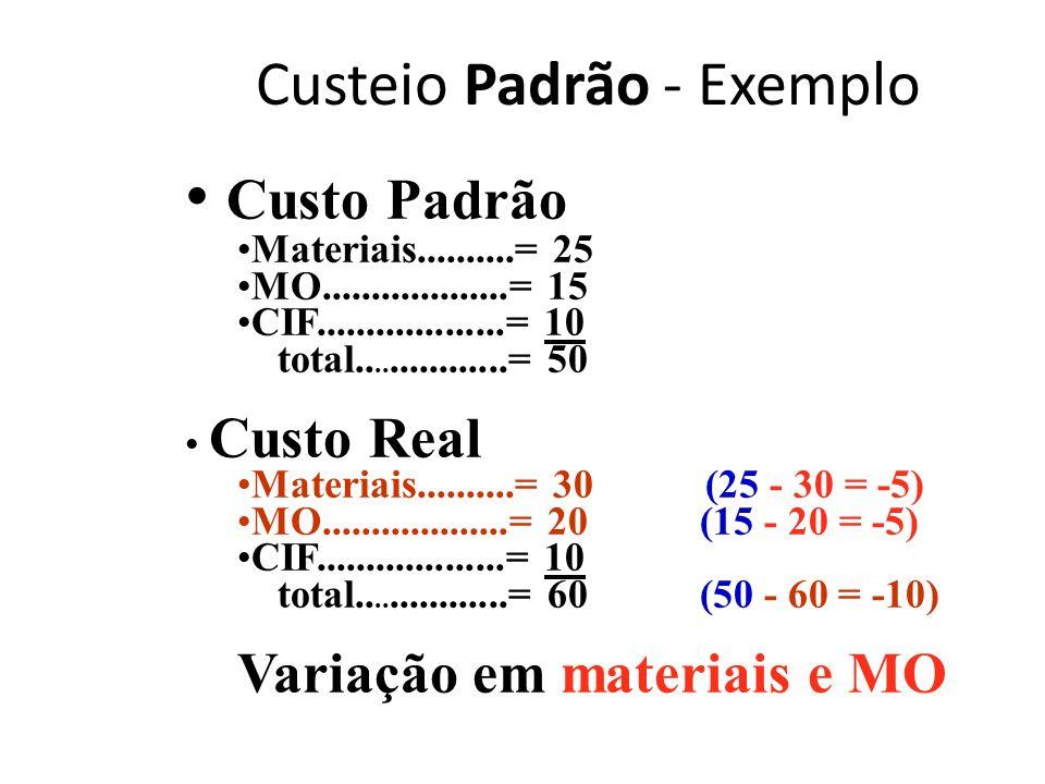 Custeio Padrão - Exemplo