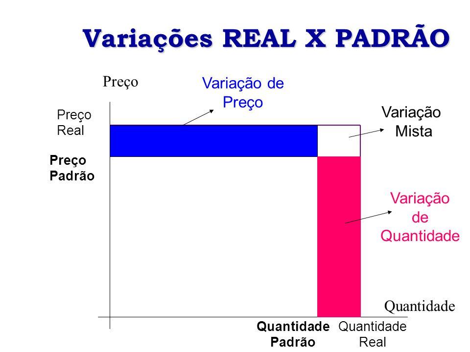 Variações REAL X PADRÃO