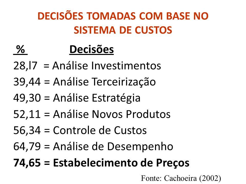 DECISÕES TOMADAS COM BASE NO SISTEMA DE CUSTOS