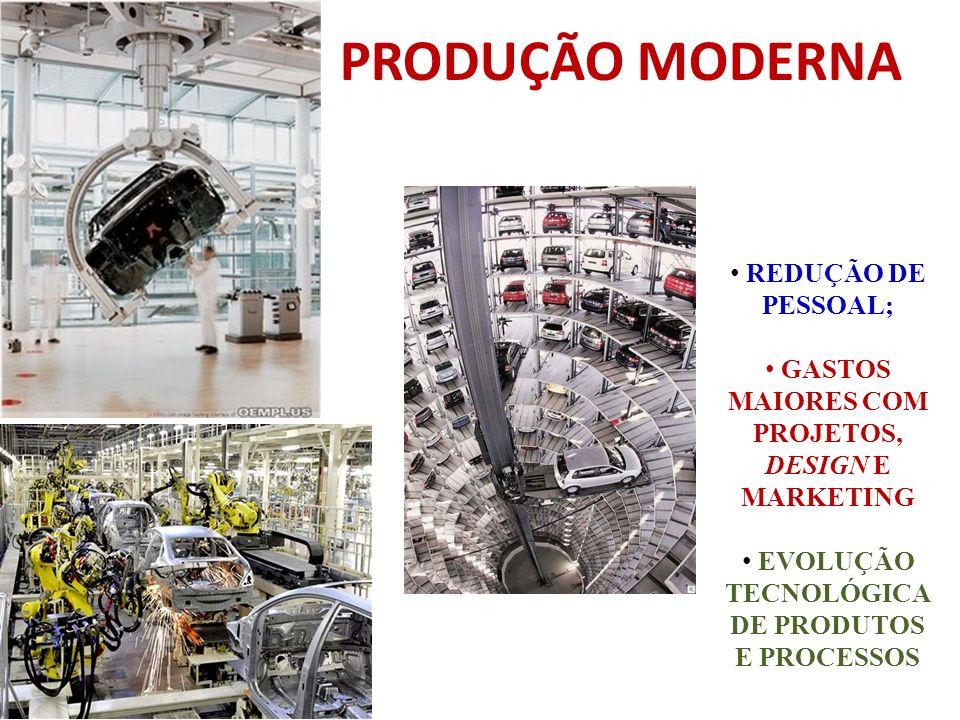 PRODUÇÃO MODERNA REDUÇÃO DE PESSOAL;