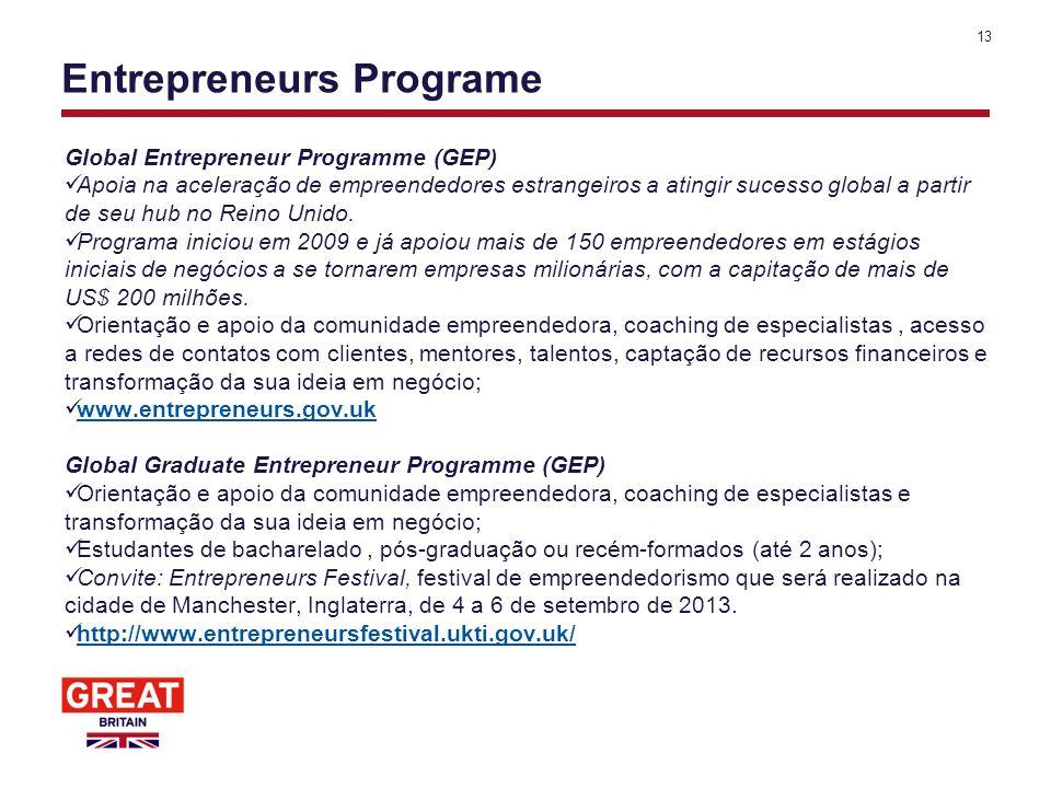 Entrepreneurs Programe