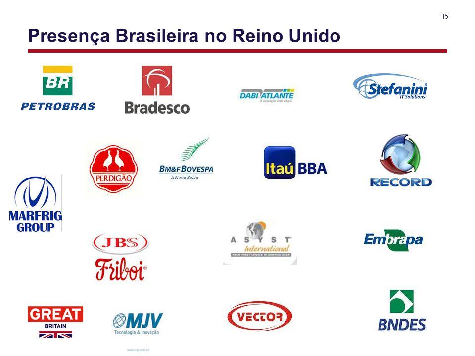 Presença Brasileira no Reino Unido