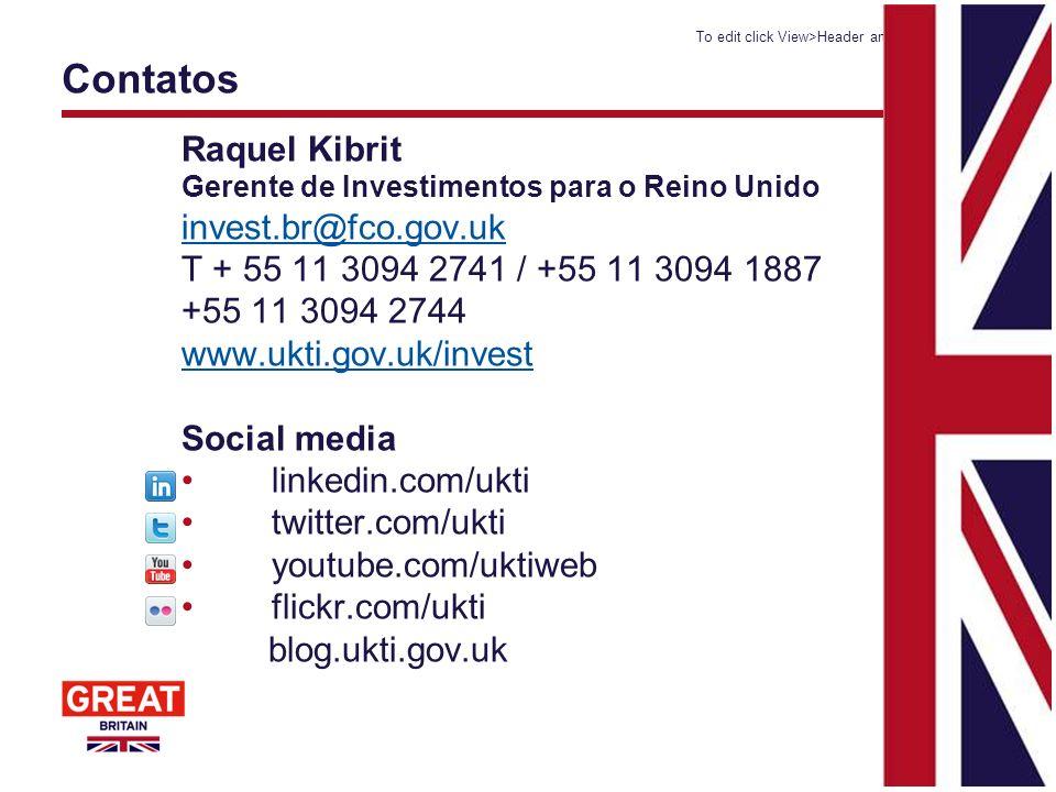 Contatos Raquel Kibrit invest.br@fco.gov.uk