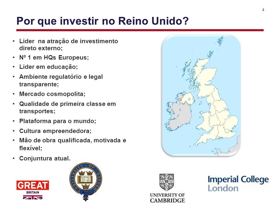 Por que investir no Reino Unido