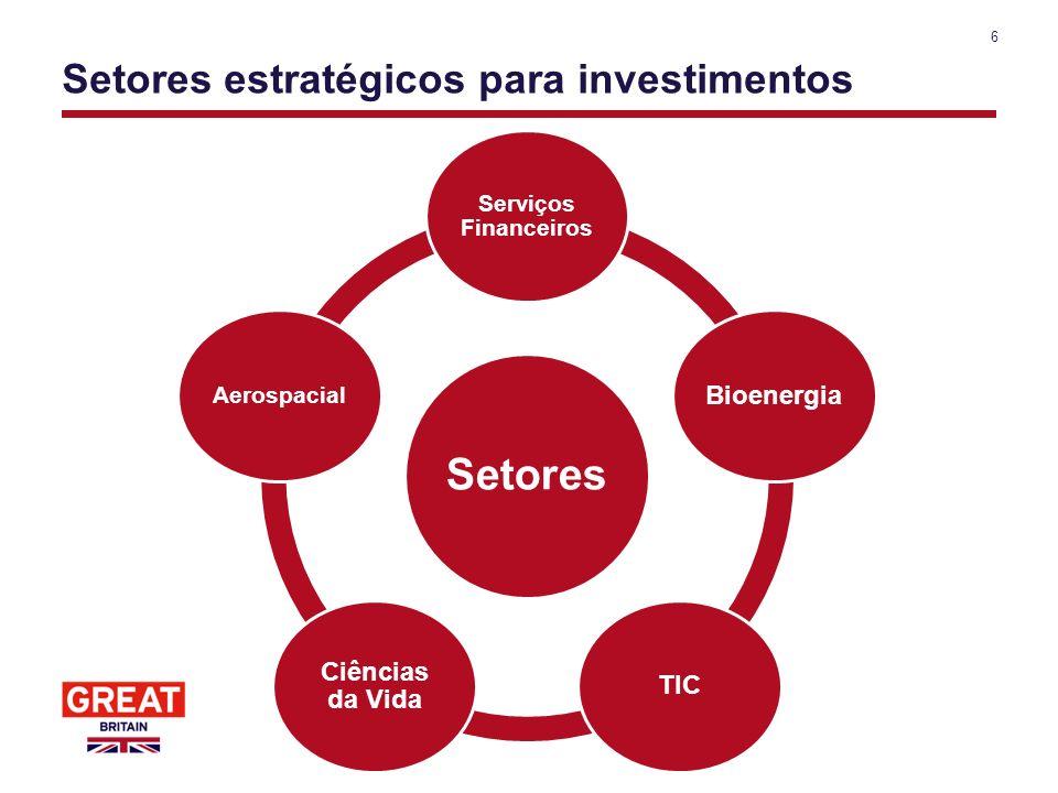 Setores estratégicos para investimentos