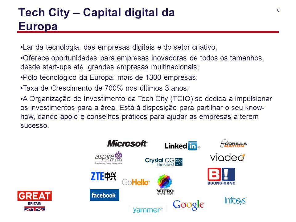 Tech City – Capital digital da Europa