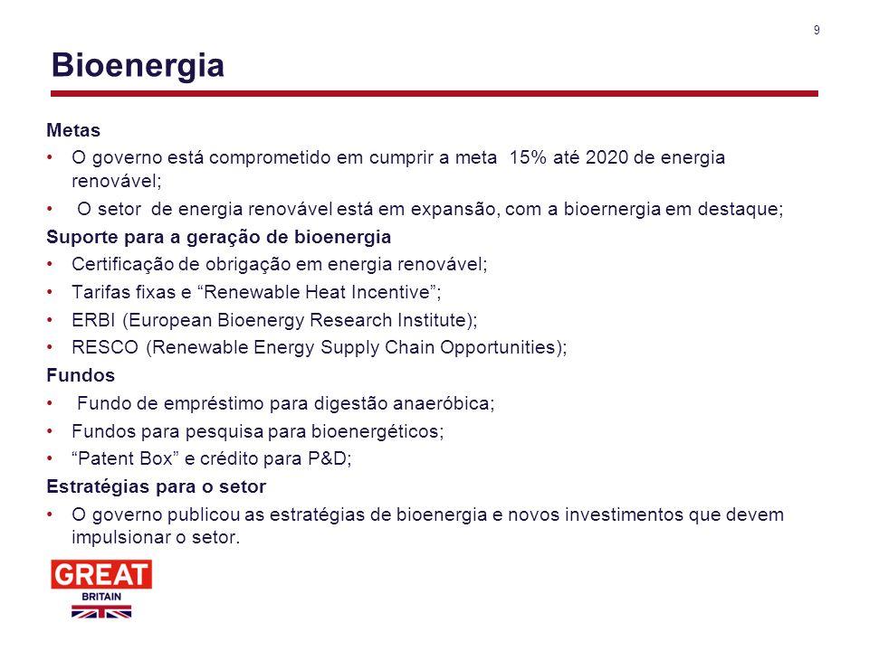Bioenergia Metas. O governo está comprometido em cumprir a meta 15% até 2020 de energia renovável;