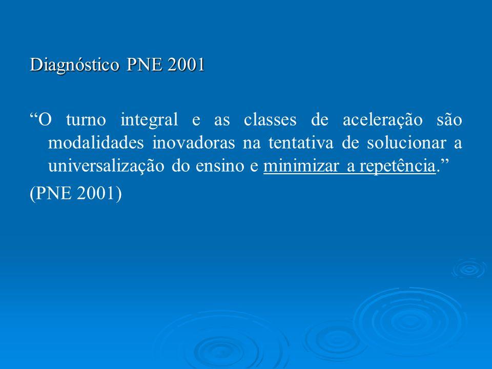 Diagnóstico PNE 2001